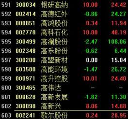 带特字的股票有几个?