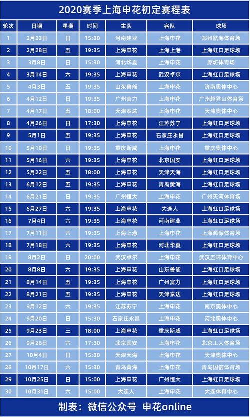 2020赛季上海申花初定赛程表出炉,次轮主场战上港