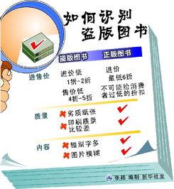 关于拒绝盗版书籍的知识简介(关于打击盗版的资料)