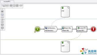 如何使用IBM WebSphere Cast Iron Studio