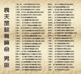 袁天罡称骨算命表(袁天罡称骨算命详解)