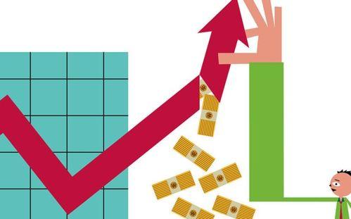 保本投资收益会计分录