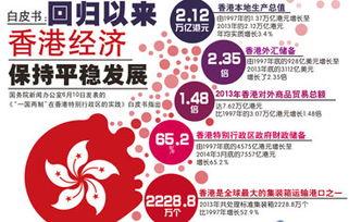 香港回归-一国两制 的实践白皮书 港澳频道