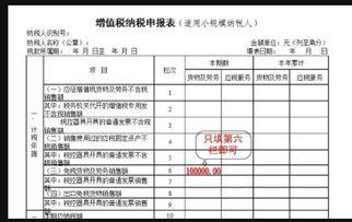 营业税计提会计分录