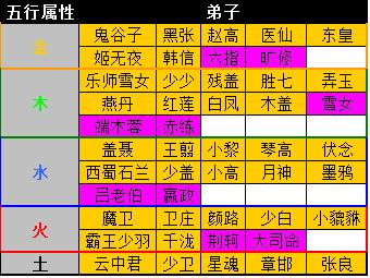 秦字的五行(根据康熙字典,秦属火,汉属水)