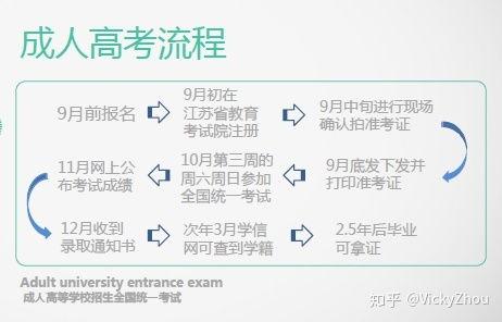 初中毕业想提高学历,00后没学历最吃香的职业插图(1)