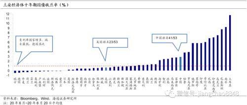 中国国债世界排名(中国外债总额2000万亿)_1582人推荐