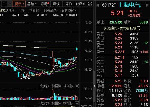 中国网络股上市公司有哪些?网络概念股(网络板块股票)一览