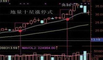 股票一个涨停后第二天跌5个点,为什么?有高手耐心详细讲解下吗?