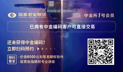 中国股指期权的推出对股市的影响(股指期权开户条件)  股票配资平台  第2张