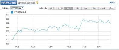 最新沪深300成分股名单(沪深300前20成分股)  国际外盘期货  第1张