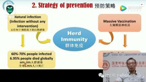 新冠疫苗使用时间提前钟南山表示