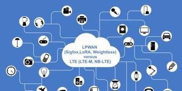 物联网的中国标准有哪些