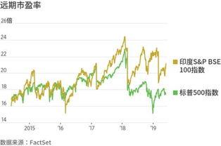 股票怎么套现为现金呀