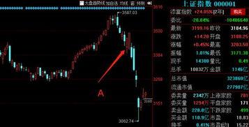 苏州股票开户佣金最低是多少 苏州股票 今题网