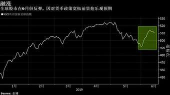 股票估值分析方法