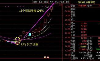 康美cwb1这只股票现在能买吗?