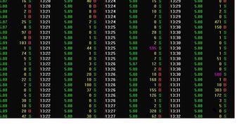 股票部分成交是怎么回事?