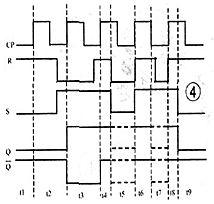 答疑解惑 rs触发器的不稳定状态讲解