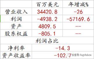 世界五百强中国有几家(中国有几家世界500)