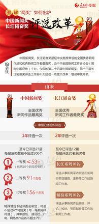 第二十四届中国新闻奖第十三届长江韬奋奖评