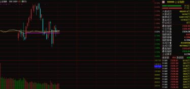 如何在分时图上叠加该股日k线图