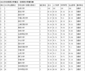 中国大学文科类有哪些专业 自学考试