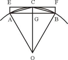 圆周率π的计算历程