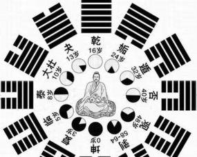 18在西方神话中有什么含义(数字算命法的含义)