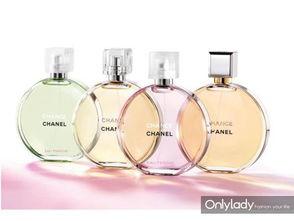 香奈儿邂逅香水应该喷在哪些部位