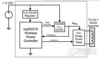 无线充电电子电路设计指南