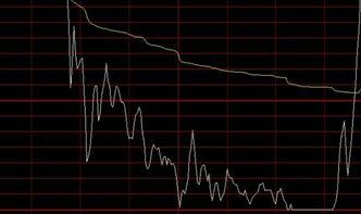 股票获利率的计算方法?