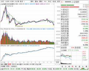 目前沪深A股中最低价格的股票是哪只?还有五元以下股票有多少?