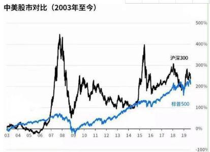 说下目前最便宜股票有哪些,哪些是有潜力的低价股,我想先练练手。