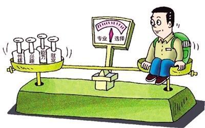 只是为了提升学历 该选什么专业,学历提升机构骗局插图