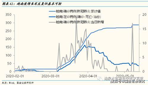 十大贸易伙伴经济观察中国十大贸易伙伴受疫情冲击多大