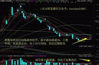 请问中信国安这只股票在下周的走势怎么样