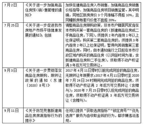 东莞住建局提示中介卖新房指标收喝茶费违法违规