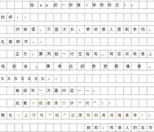 写信的格式一封信范文
