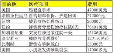 保险理赔计算公式(三)施救费用赔偿的计)