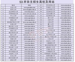 53所高校实行自主招生北大清华招生条件放宽