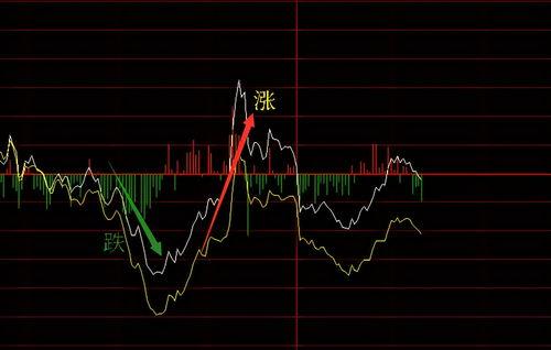 股票现在还能玩吗?都是怎么获客的呢?