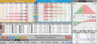 短期期权怎么做(期权交易app)  股票配资平台  第3张