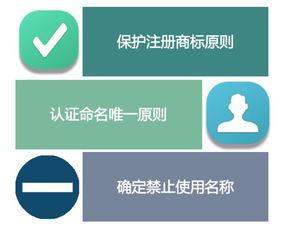 微信公开课大会发布 微信知识产权保护白皮书