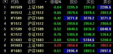 股指期货ic