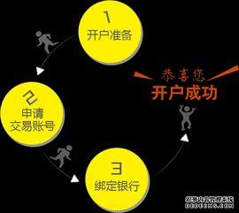 广东炒股开户流程是怎样的?