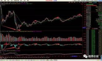 股票投资我们应该有一个什么样的心态?