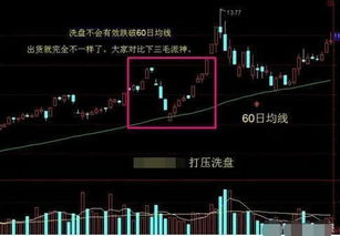 中国股市5月底能突破3000吗?