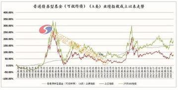 本基金和沪深300是什么意思(怎么看基金涨跌)  外汇平台开户  第1张