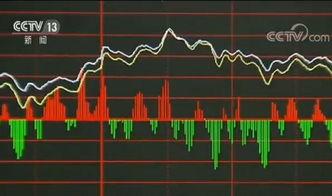 股票配资账户一般都是什么账户?